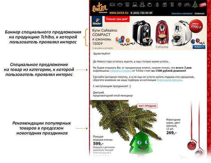 пример письма регулярной рассылки в Enter.ru