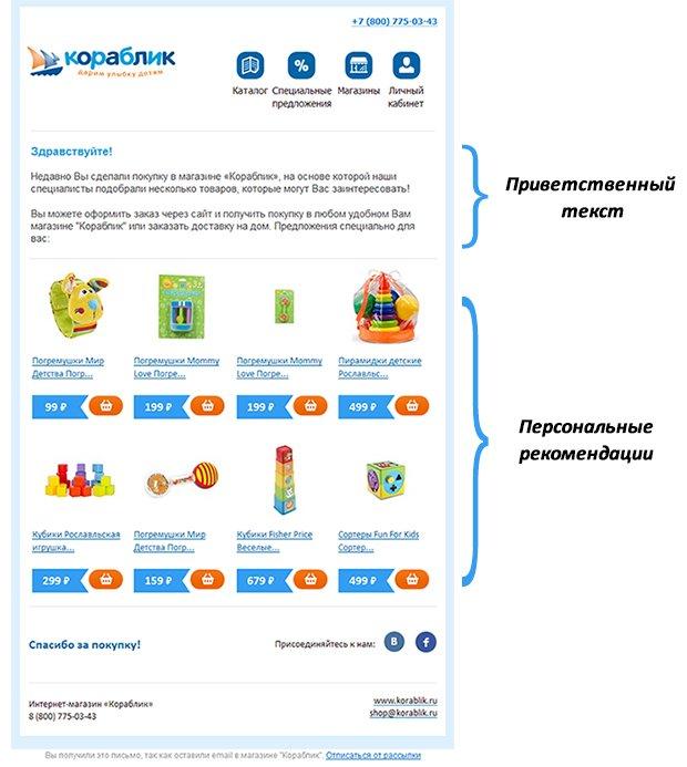 Пост-транзакционное письмо в интернет-магазине korablik.ru