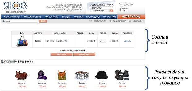товарные рекомендации Retail Rocket на странице корзины в интернет-магазине shoes.ru