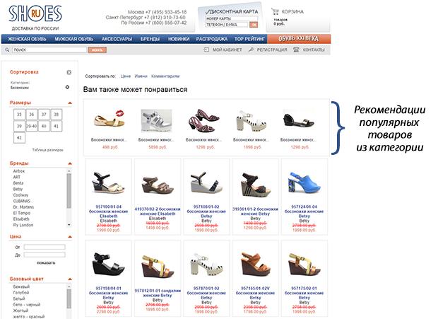 товарные рекомендации Retail Rocket на странице товароной категории интернет-магазина shoes.ru