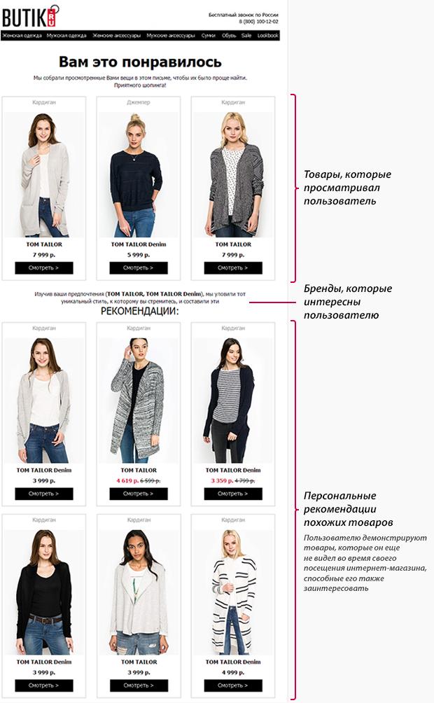 Внешний вид письма с персональными рекомендациями интернет-магазина butik.ru