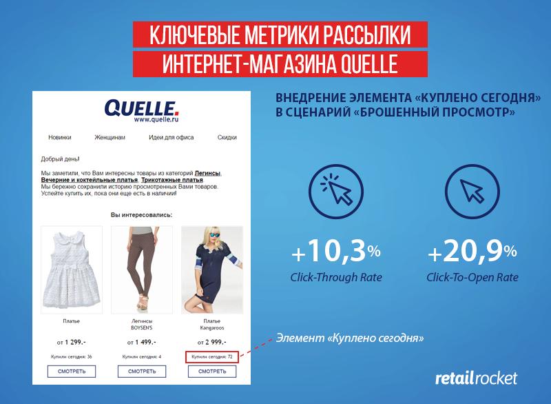 retail_pokazateli_quelle