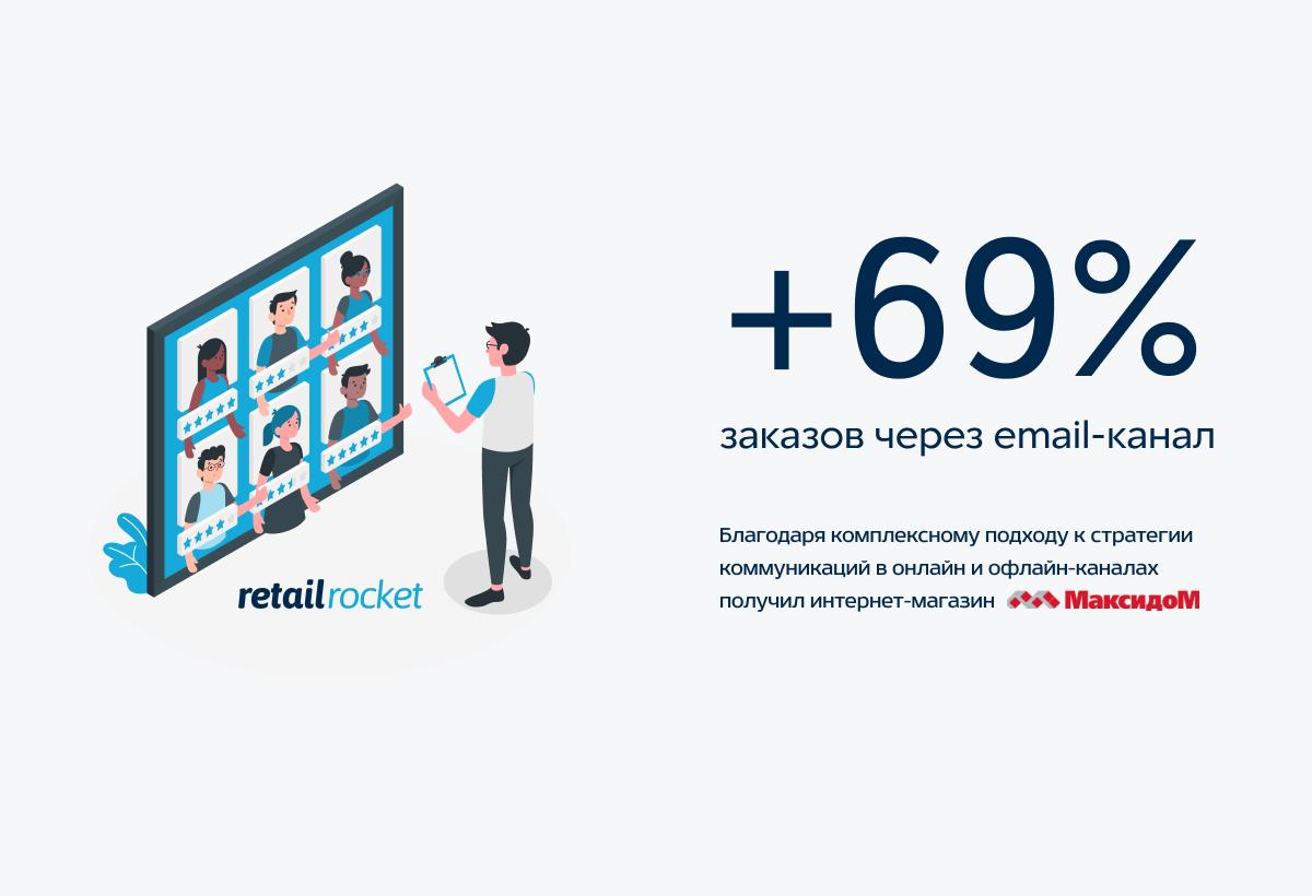 Как удерживать клиентов с помощью персонального подхода и соединения офлайна и онлайна: кейс гипермаркета МаксидоМ и рост заказов на 69%
