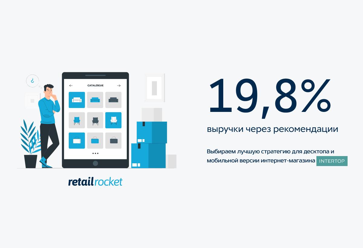 Персональный подход на десктопе и в мобайле: кейс интернет-магазина INTERTOP