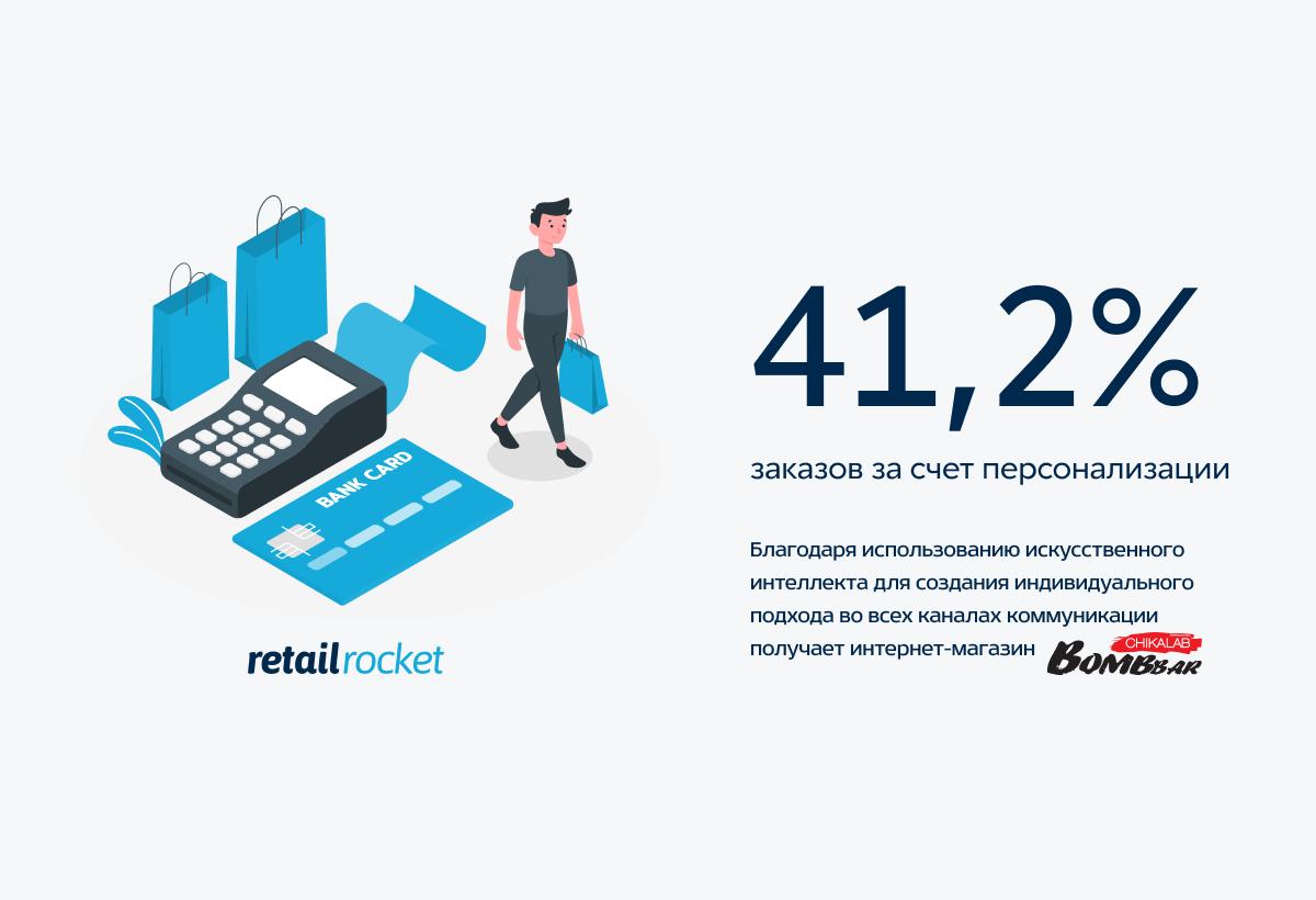 Как интернет-магазин Bombbar получает более 40% заказов благодаря персональному подходу во всех каналах коммуникации