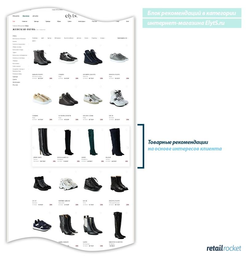 Рекомендации на странице категории