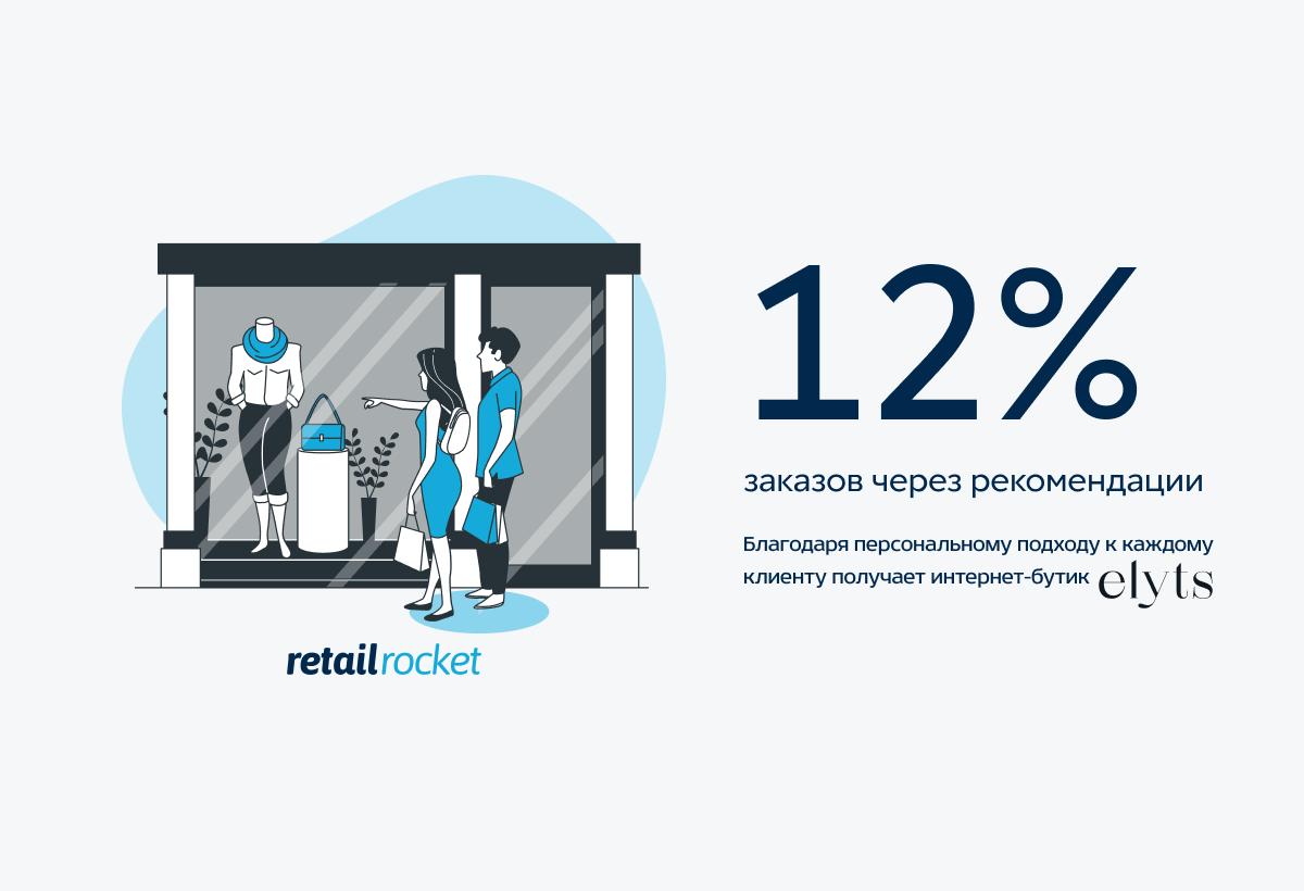 Как персональный подход генерирует более 12% заказов: кейс интернет-бутика ElytS.ru