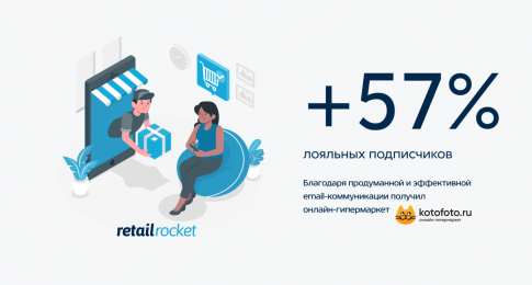 Как увеличить лояльность подписчиков в email-канале в 1,5 раза: кейс онлайн-гипермаркета «КотоФото»